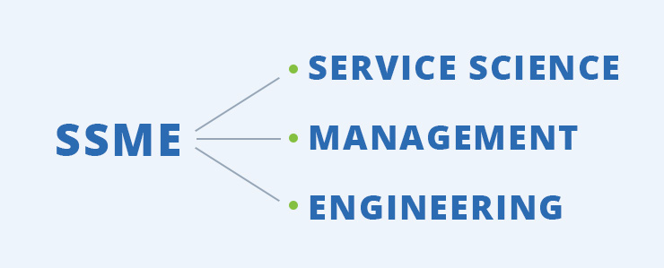 SSME - SERVICE SCIENCE, MANAGEMENT, ENGLNEERING